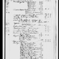 GW Papers Series 5, Payment to Mrs. Campbell.png